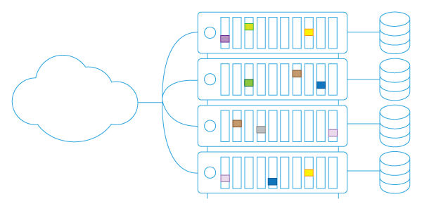 bwlnet-diagram-akash-security-multiple-server-multiple-database