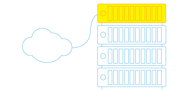 bwlnet-diagram-dedicated-server
